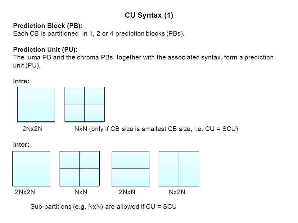 CU Syntax (1) Prediction Block (PB):