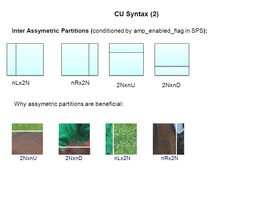 CU Syntax (2) Inter Assymetric Partitions (conditioned by amp_enabled_flag in SPS): nLx2N. nRx2N.
