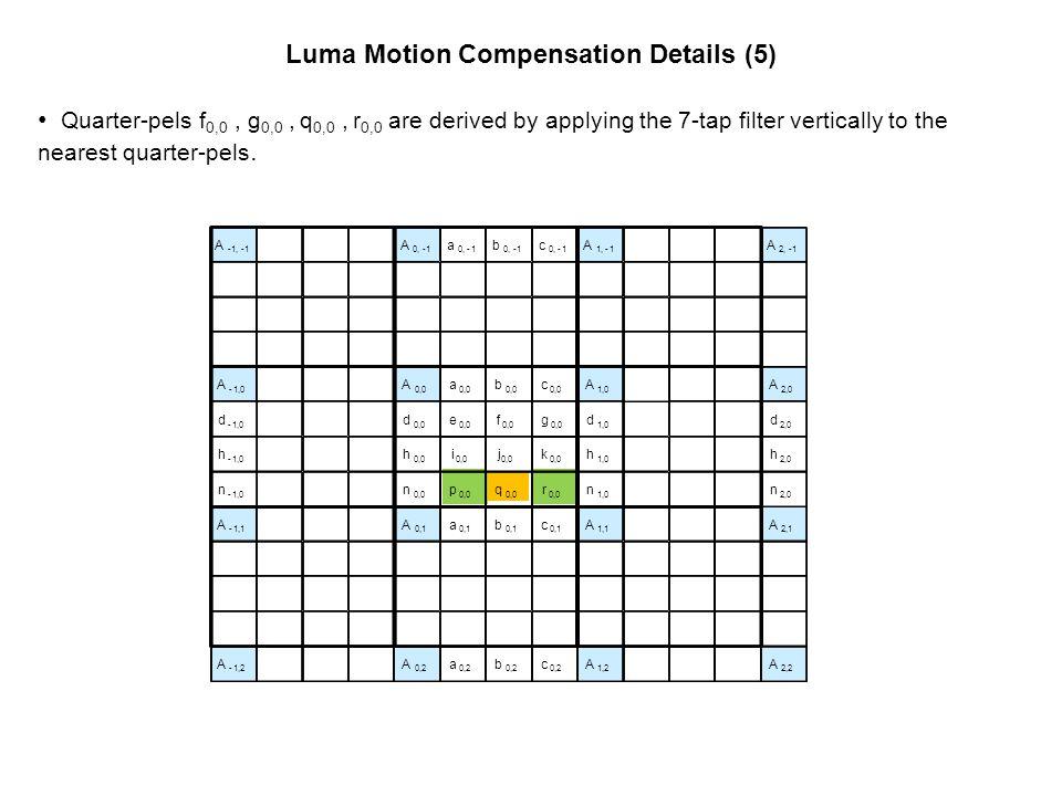 Luma Motion Compensation Details (5)