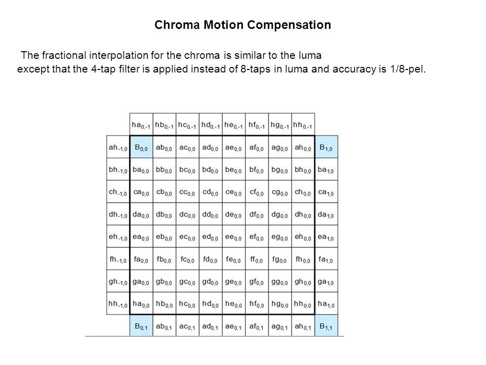 Chroma Motion Compensation