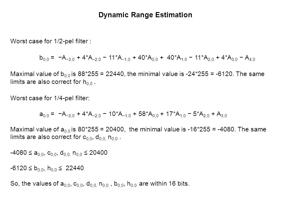 Dynamic Range Estimation