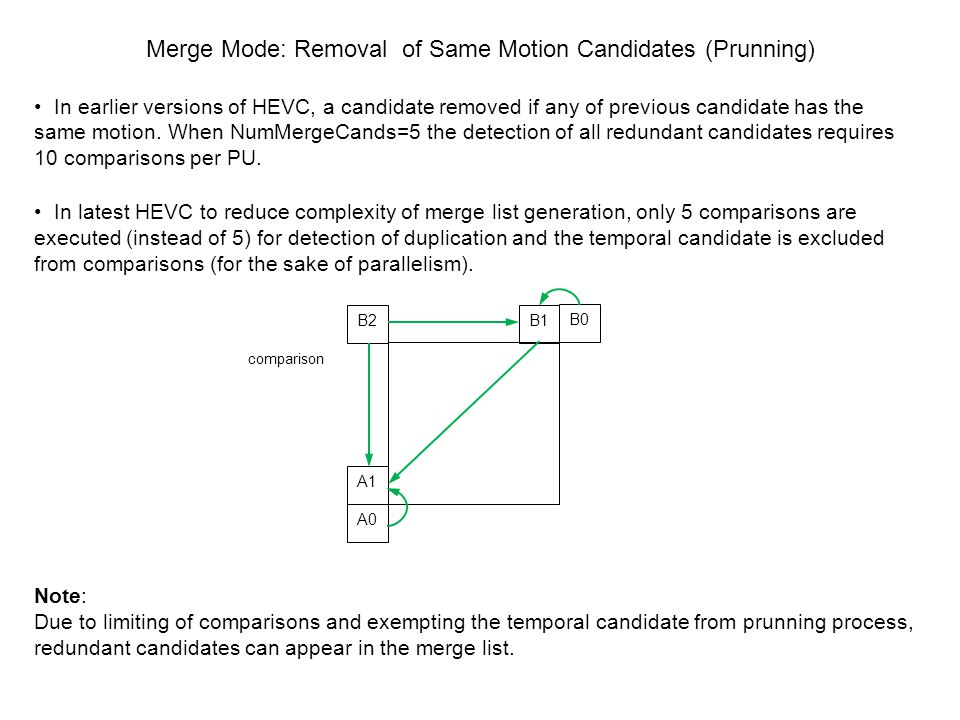 Merge Mode: Removal of Same Motion Candidates (Prunning)