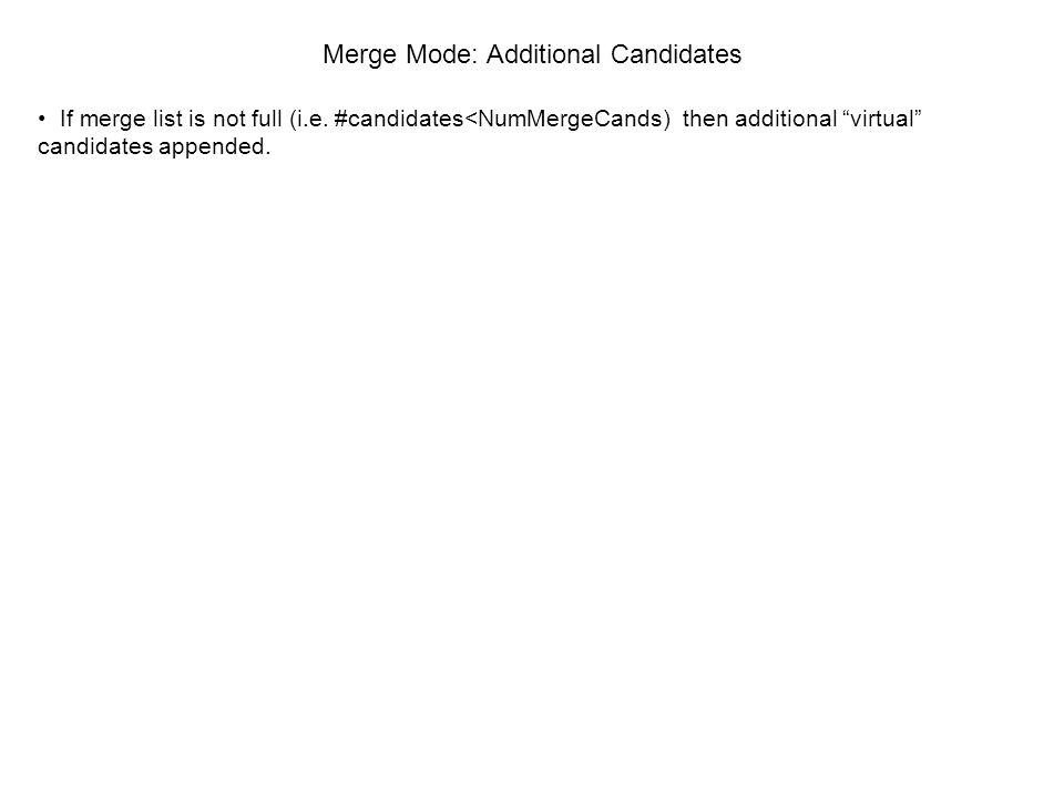 Merge Mode: Additional Candidates