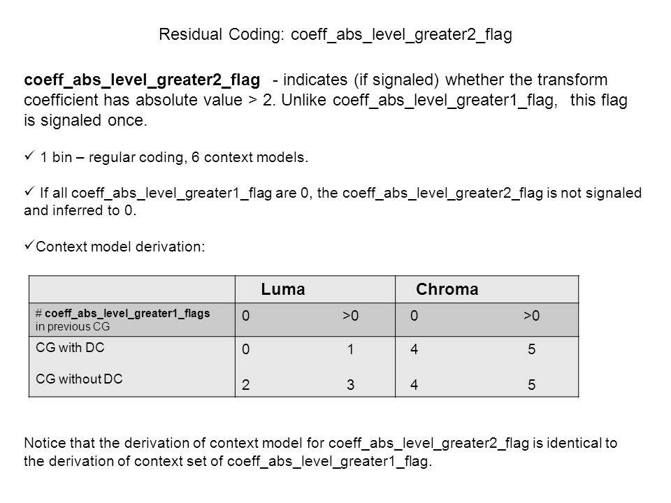 Residual Coding: coeff_abs_level_greater2_flag