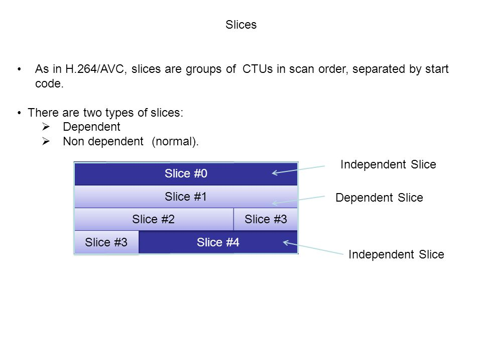 Slices As in H.264/AVC, slices are groups of CTUs in scan order, separated by start code. There are two types of slices:
