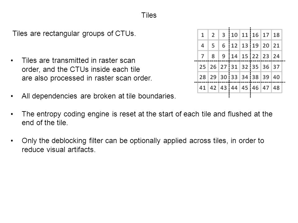 Tiles Tiles are rectangular groups of CTUs.
