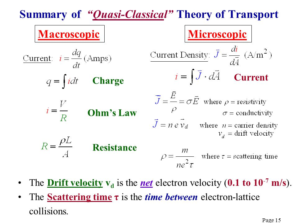 Summary of Quasi-Classical Theory of Transport