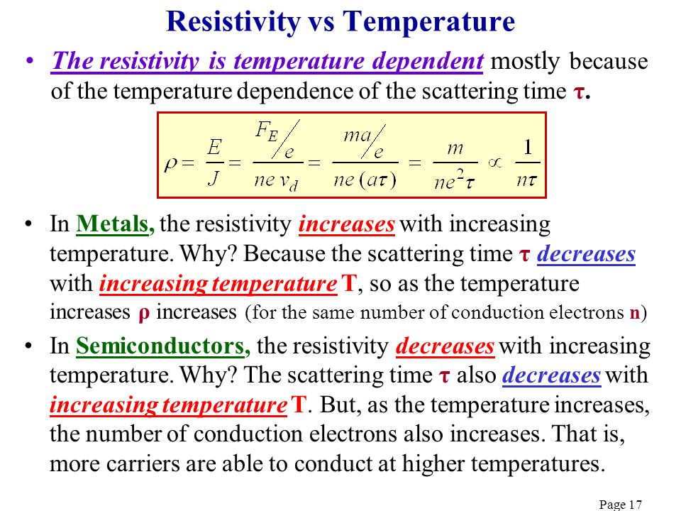 Resistivity vs Temperature