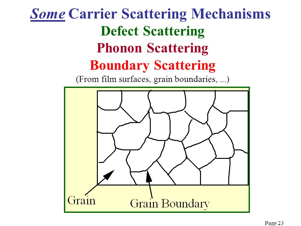 Some Carrier Scattering Mechanisms