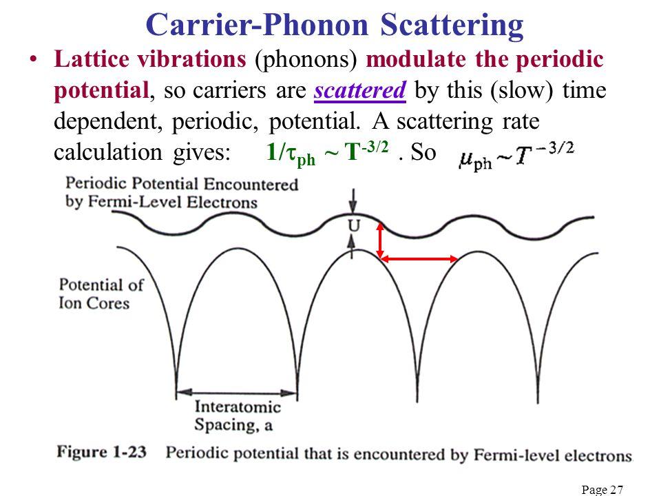 Carrier-Phonon Scattering