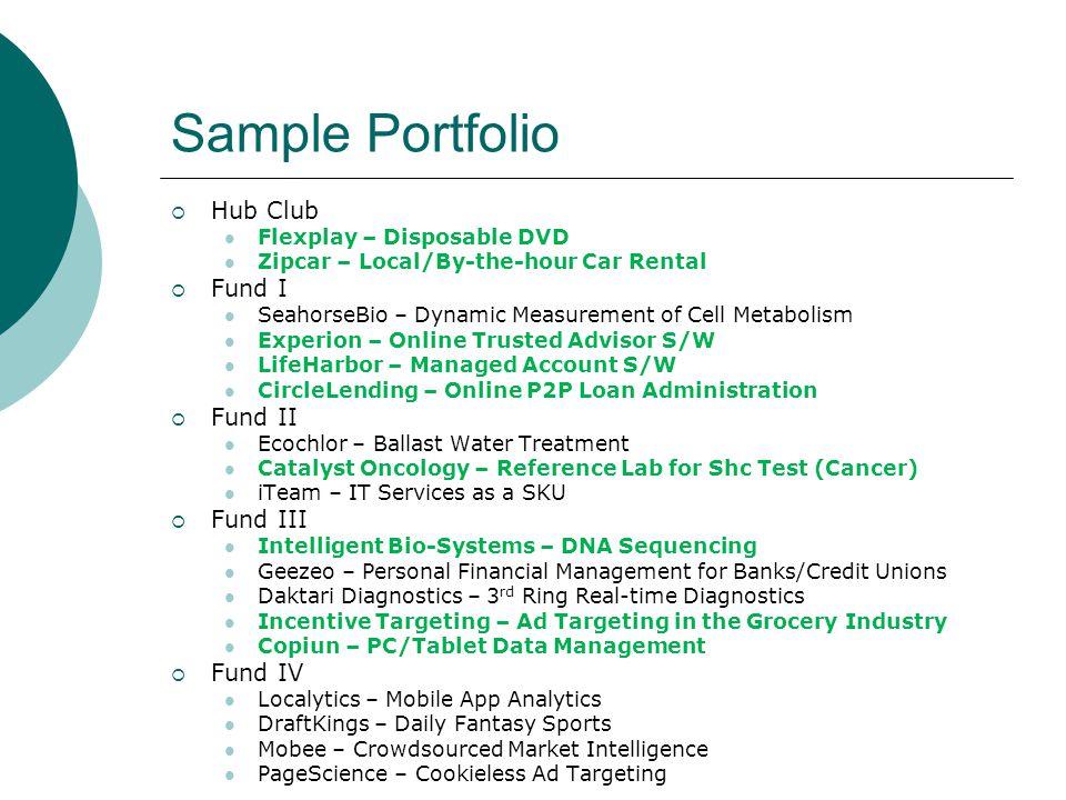 Sample Portfolio Hub Club Fund I Fund II Fund III Fund IV