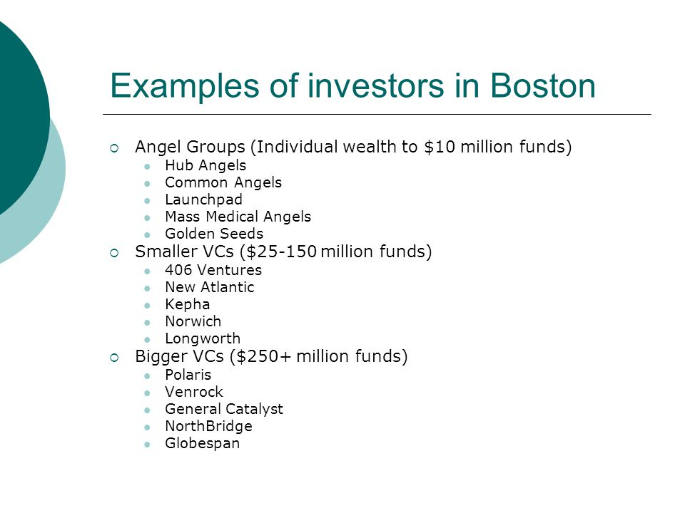 Examples of investors in Boston