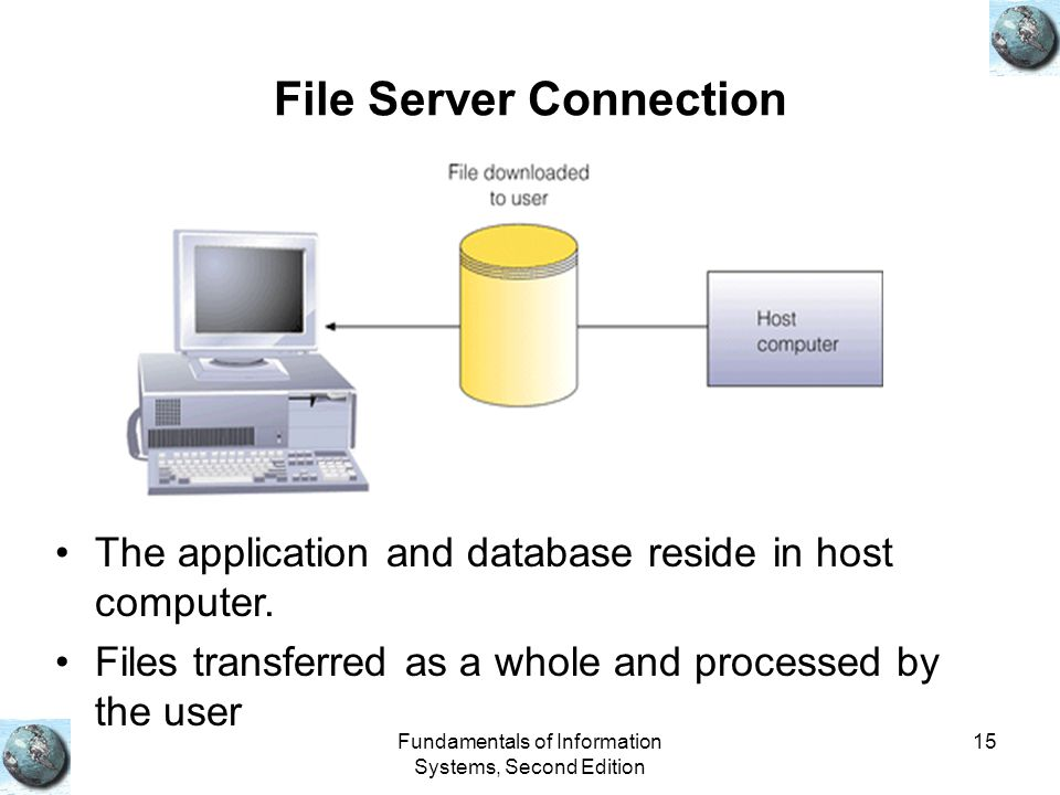 File Server Connection