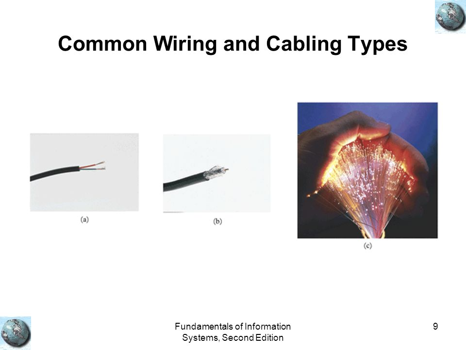 Common Wiring and Cabling Types