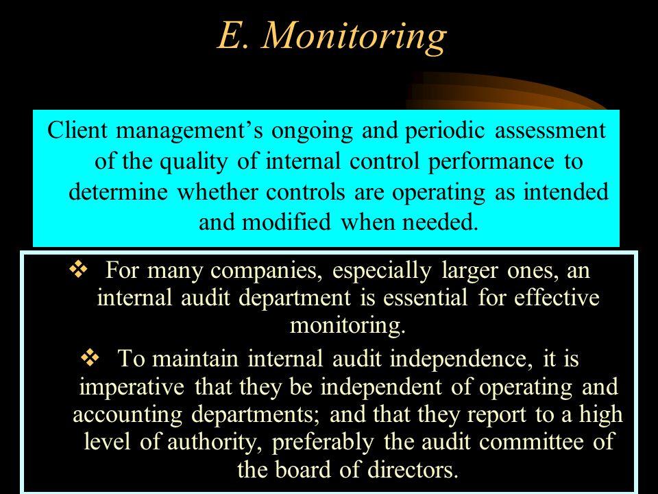E. Monitoring