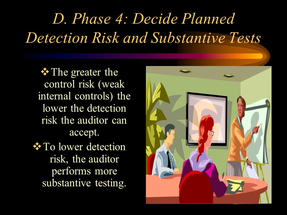 D. Phase 4: Decide Planned Detection Risk and Substantive Tests