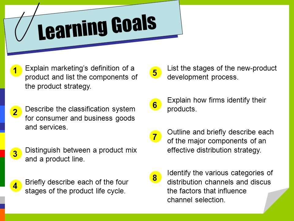 Learning Goals 1. Explain marketing's definition of a product and list the components of the product strategy.