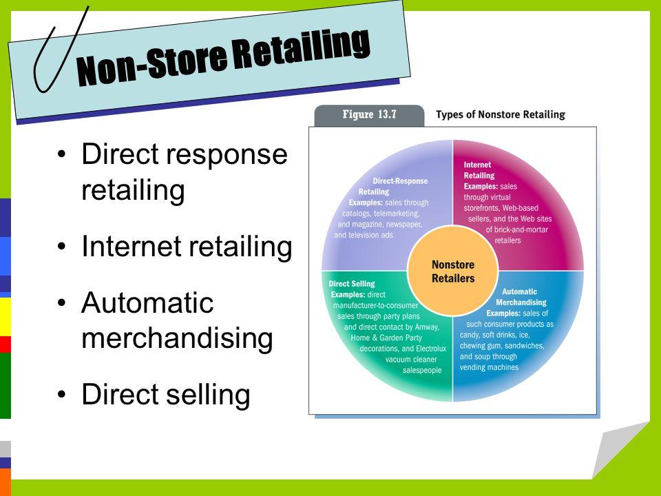 Non-Store Retailing Direct response retailing Internet retailing