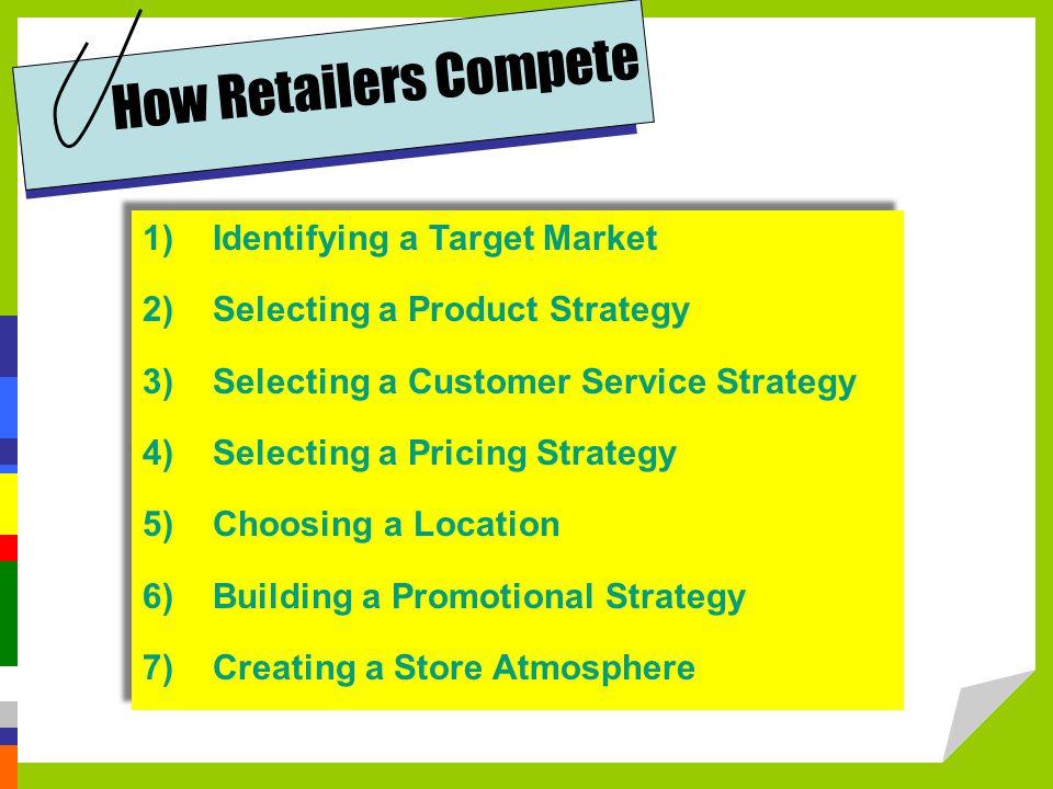How Retailers Compete Identifying a Target Market