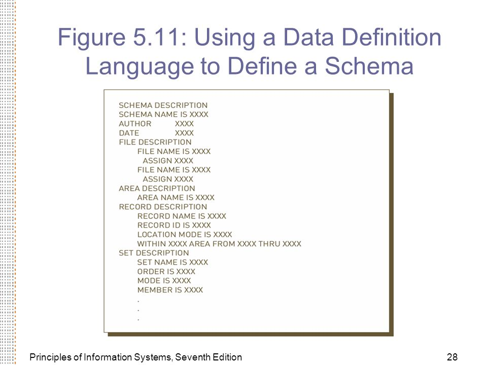 Figure 5.11: Using a Data Definition Language to Define a Schema