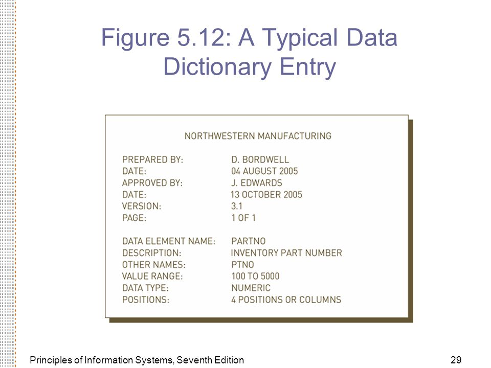 Figure 5.12: A Typical Data Dictionary Entry