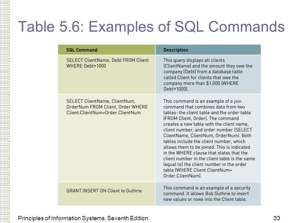 Table 5.6: Examples of SQL Commands