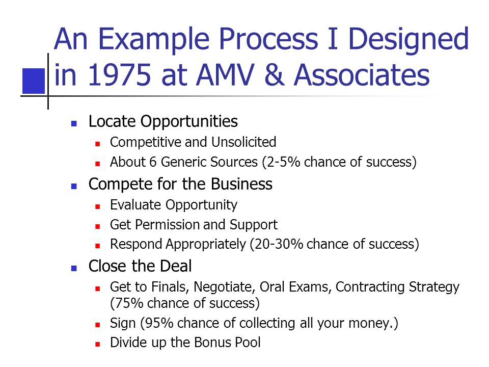 An Example Process I Designed in 1975 at AMV & Associates