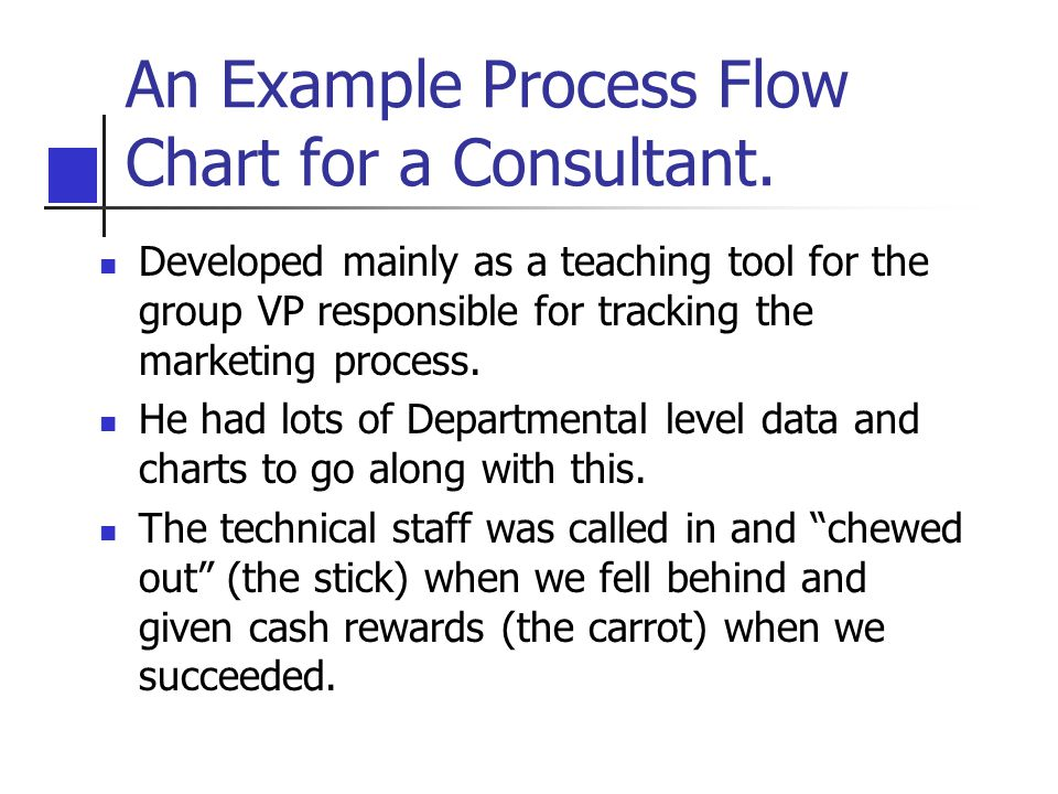 An Example Process Flow Chart for a Consultant.
