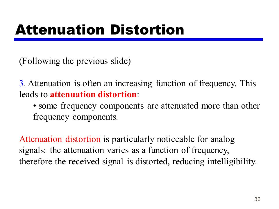 Attenuation Distortion
