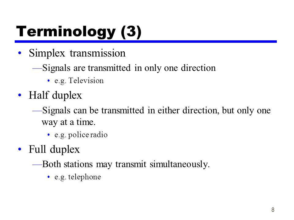 Terminology (3) Simplex transmission Half duplex Full duplex