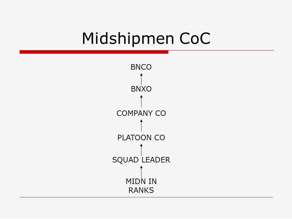 Midshipmen CoC BNCO BNXO COMPANY CO PLATOON CO SQUAD LEADER