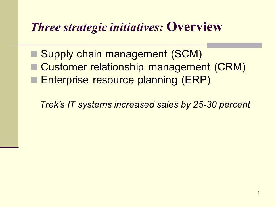 Three strategic initiatives: Overview