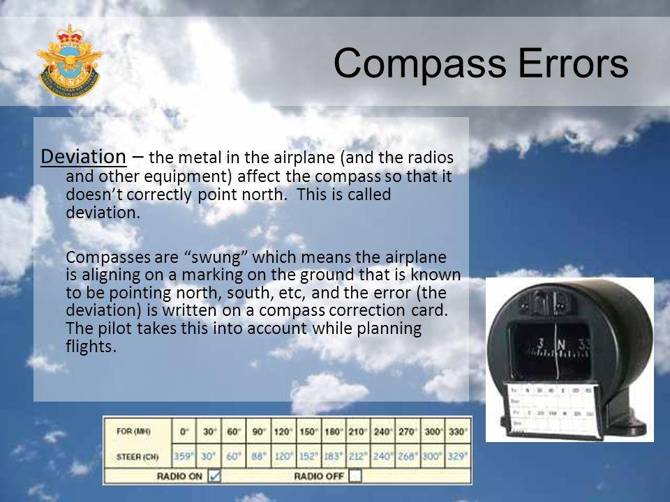 Compass Errors