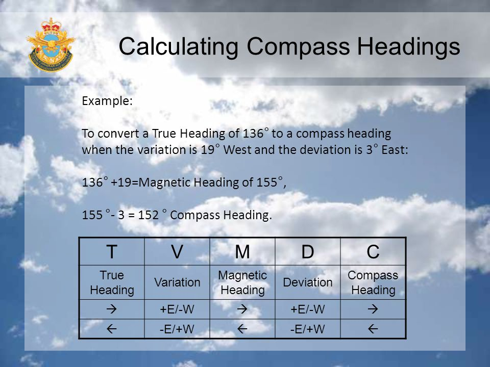 Calculating Compass Headings