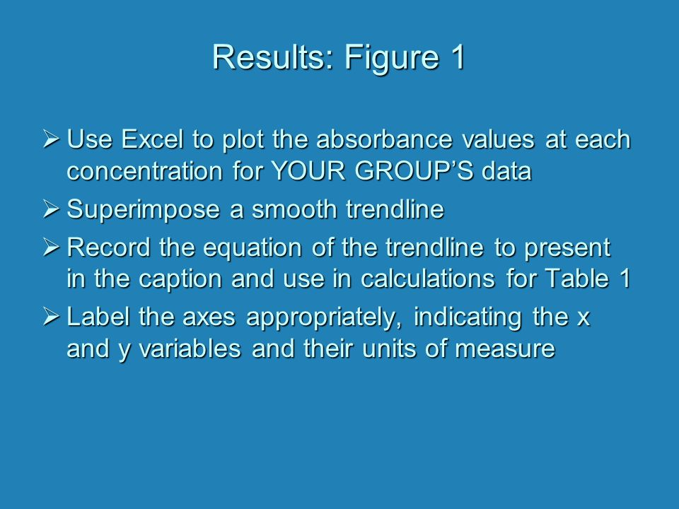 Results: Figure 1 Use Excel to plot the absorbance values at each concentration for YOUR GROUP'S data.