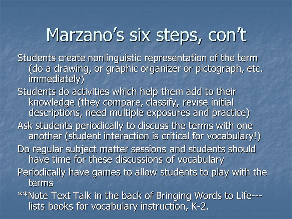 Marzano's six steps, con't