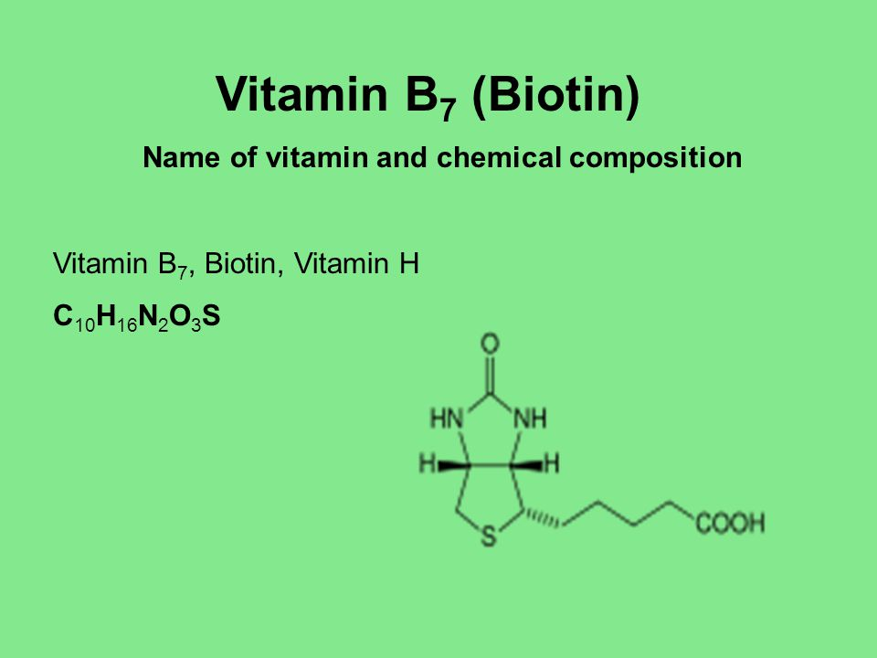 Name of vitamin and chemical composition