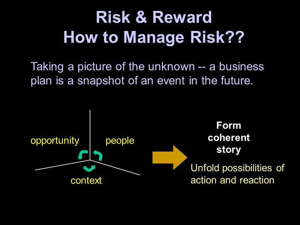 Risk & Reward How to Manage Risk