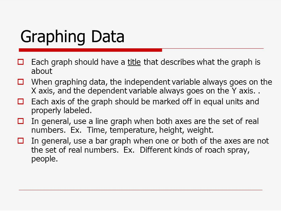 Graphing Data Each graph should have a title that describes what the graph is about.