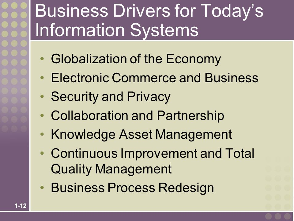 Business Drivers for Today's Information Systems