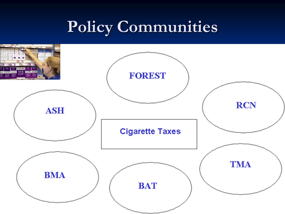Policy Communities