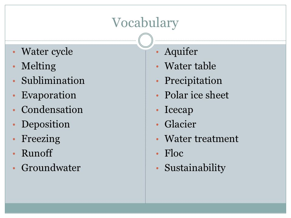 Vocabulary Water cycle Melting Sublimination Evaporation Condensation