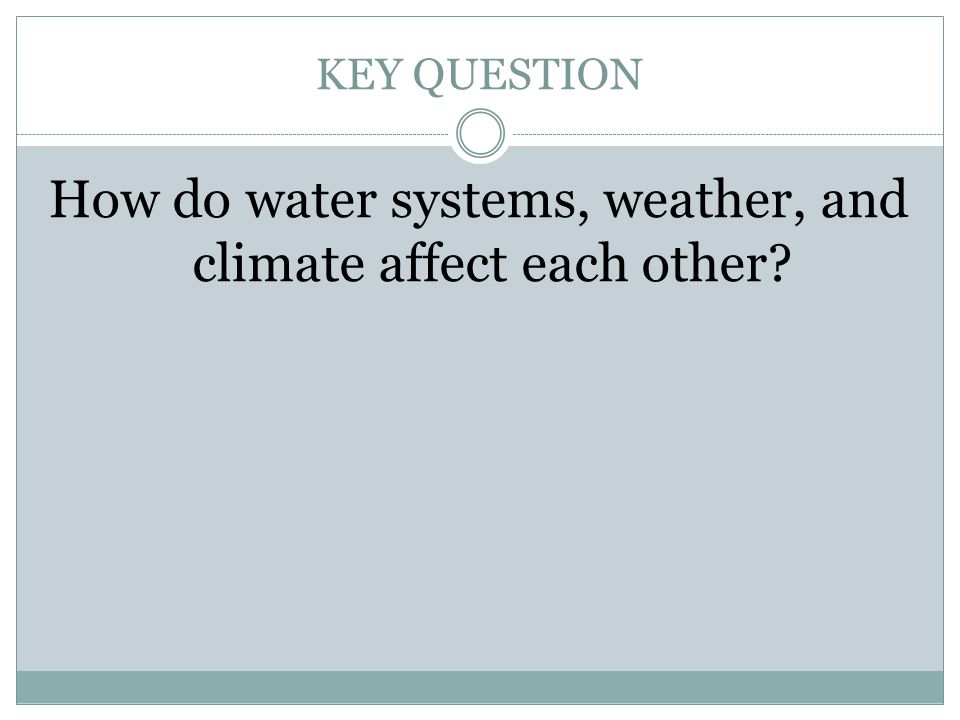 How do water systems, weather, and climate affect each other