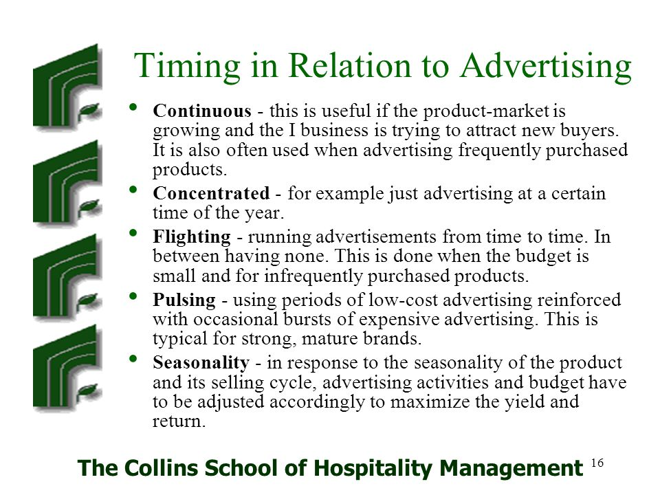 Timing in Relation to Advertising