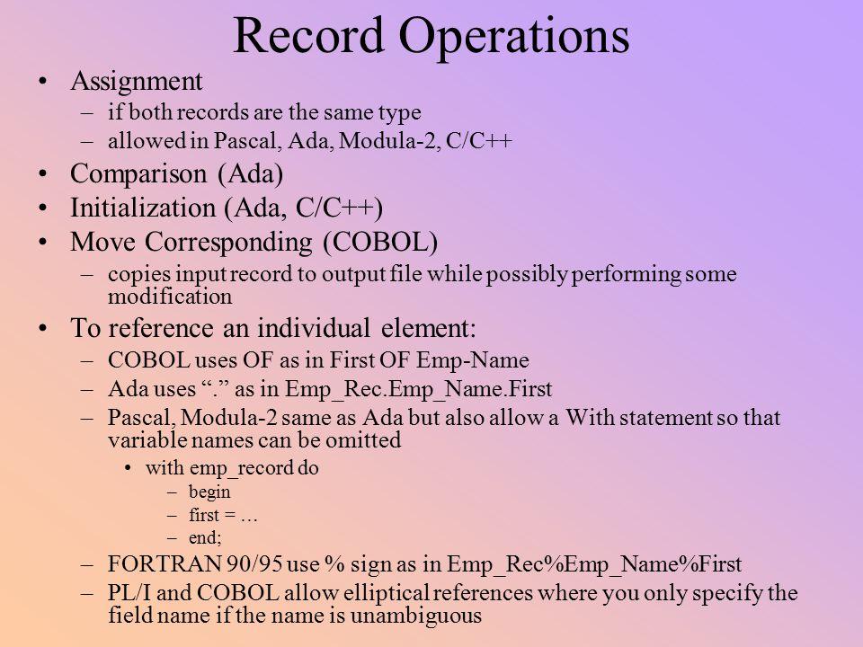 Record Operations Assignment Comparison (Ada)