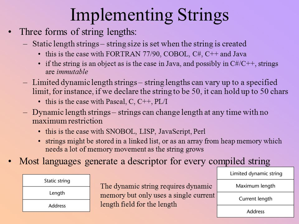 Implementing Strings Three forms of string lengths: