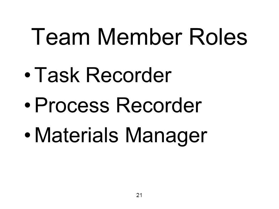 Team Member Roles Task Recorder Process Recorder Materials Manager 21
