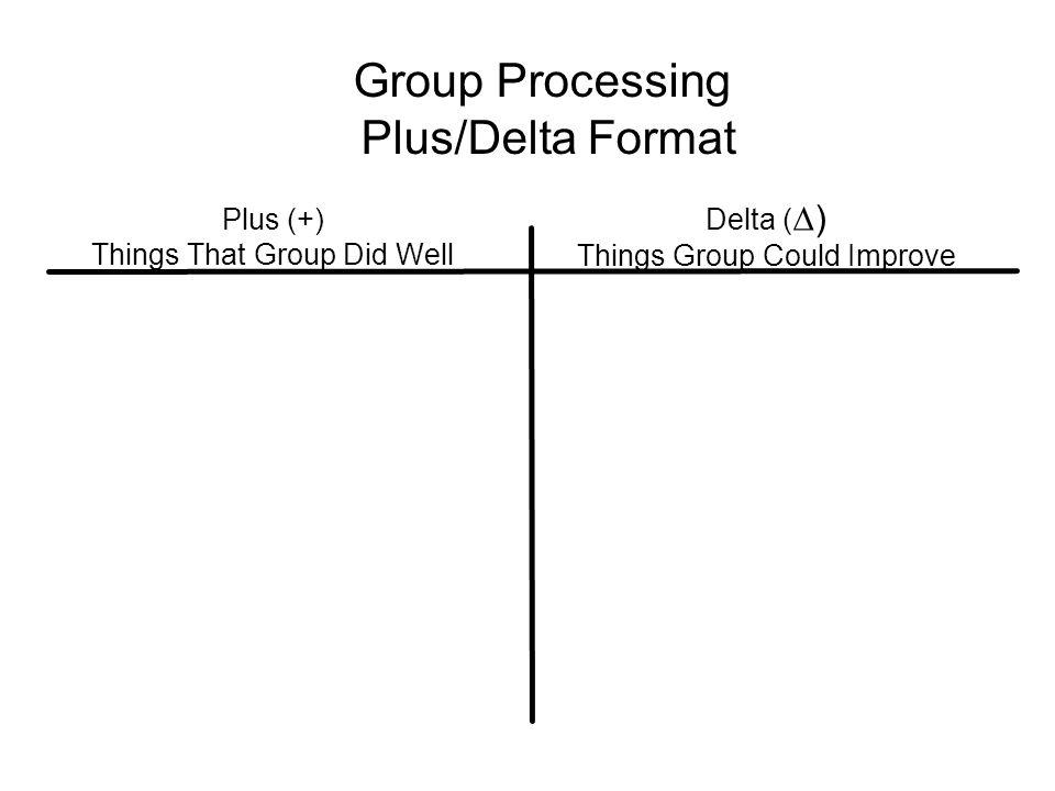 Group Processing Plus/Delta Format Delta (∆) Plus (+)