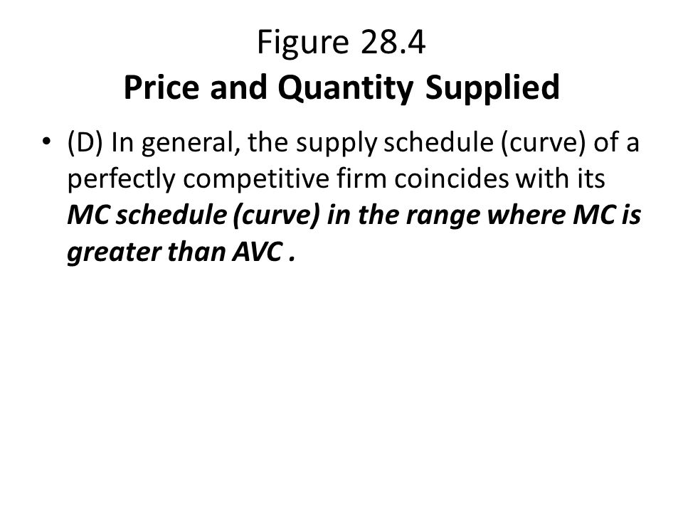 Figure 28.4 Price and Quantity Supplied