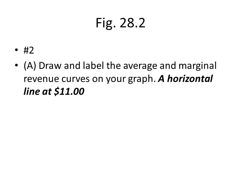 Fig. 28.2 #2. (A) Draw and label the average and marginal revenue curves on your graph.